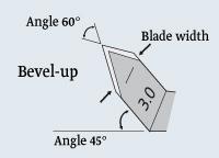 Blade FEATHER® Clear Corneaskalpell